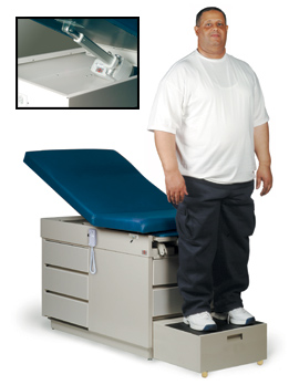 Bariatric Furnishings, Big and Tall Furniture, Heavy Duty Furniture, Plus Sized Furniture, Over Sized Furniture